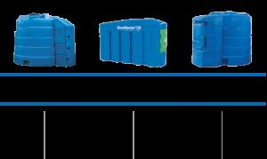 zbiorniki adblue - dane techniczne